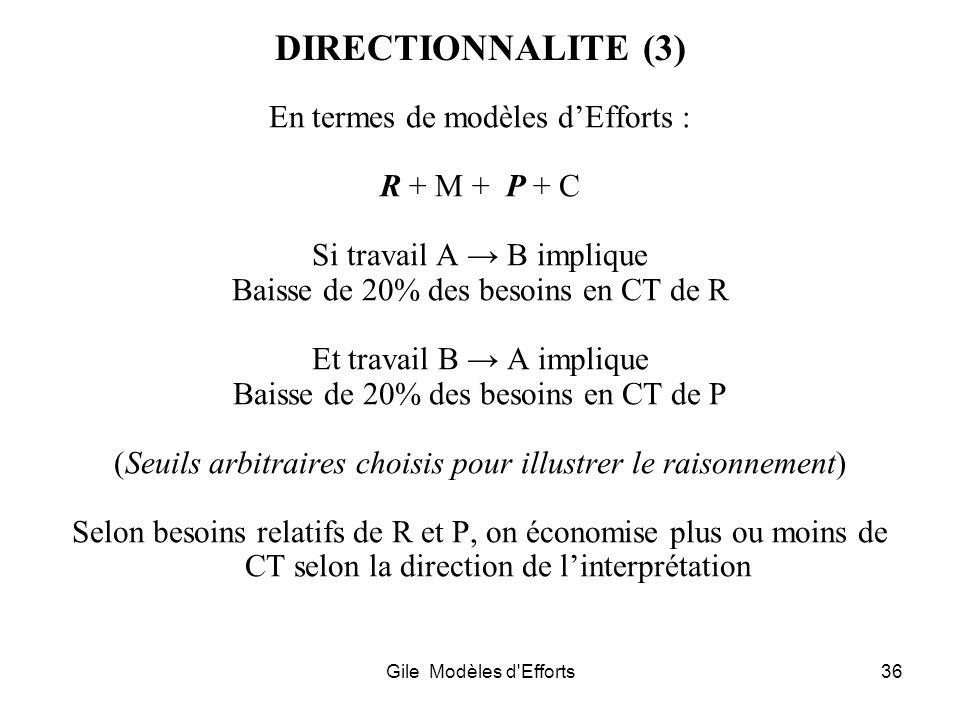 Gile Modèles d'Efforts36 DIRECTIONNALITE (3) En termes de modèles dEfforts : R + M + P + C Si travail A B implique Baisse de 20% des besoins en CT de
