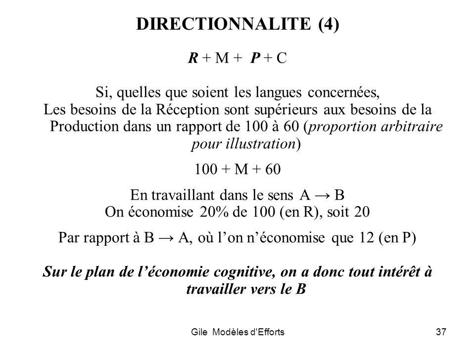 Gile Modèles d'Efforts37 DIRECTIONNALITE (4) R + M + P + C Si, quelles que soient les langues concernées, Les besoins de la Réception sont supérieurs