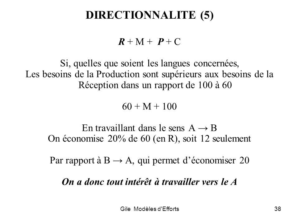 Gile Modèles d'Efforts38 DIRECTIONNALITE (5) R + M + P + C Si, quelles que soient les langues concernées, Les besoins de la Production sont supérieurs