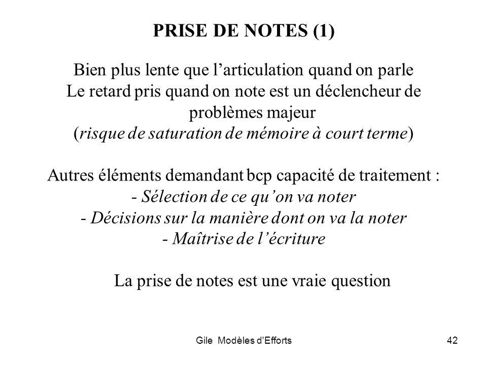 Gile Modèles d'Efforts42 PRISE DE NOTES (1) Bien plus lente que larticulation quand on parle Le retard pris quand on note est un déclencheur de problè