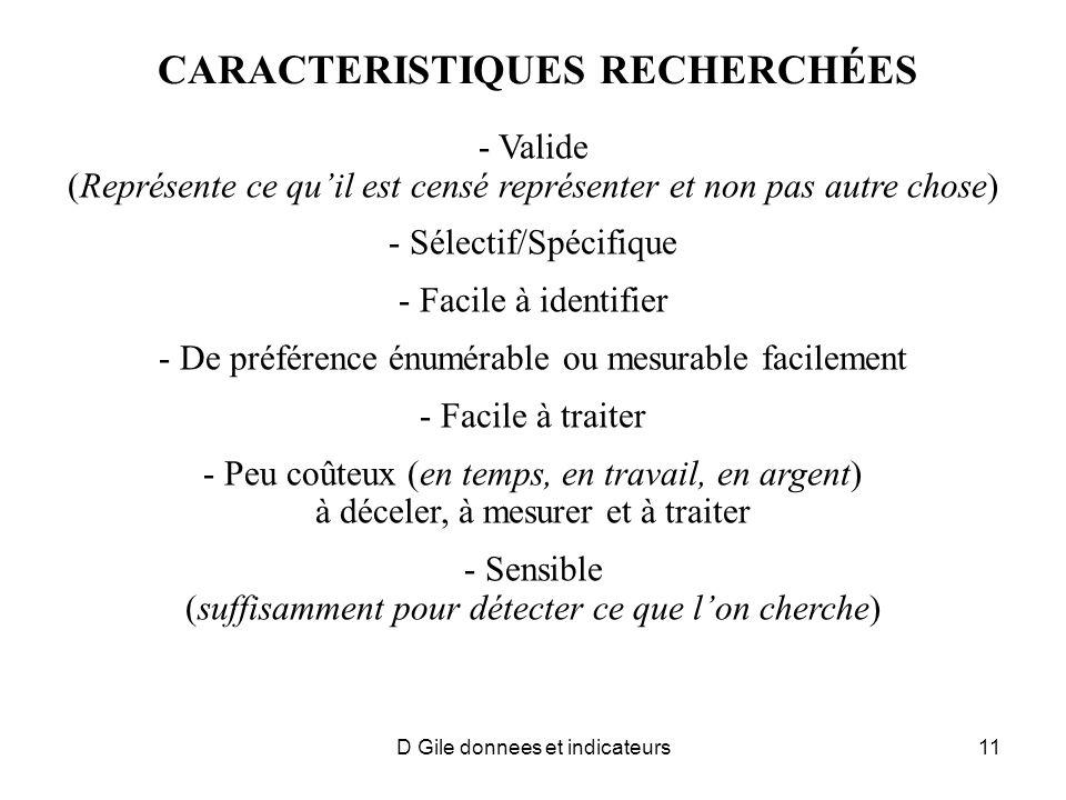D Gile donnees et indicateurs11 CARACTERISTIQUES RECHERCHÉES - Valide (Représente ce quil est censé représenter et non pas autre chose) - Sélectif/Spé