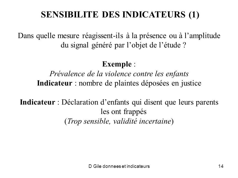 D Gile donnees et indicateurs14 SENSIBILITE DES INDICATEURS (1) Dans quelle mesure réagissent-ils à la présence ou à lamplitude du signal généré par l