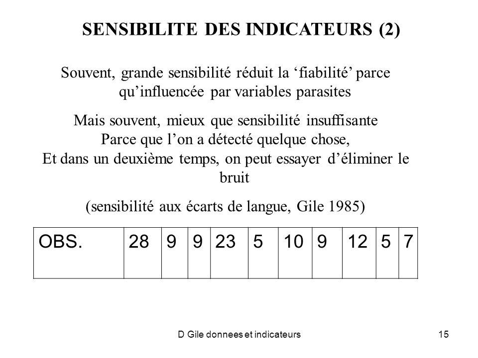 D Gile donnees et indicateurs15 SENSIBILITE DES INDICATEURS (2) Souvent, grande sensibilité réduit la fiabilité parce quinfluencée par variables paras