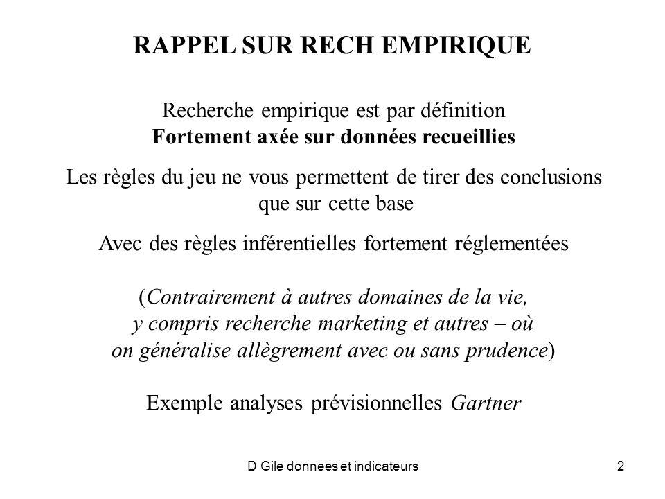 RAPPEL SUR RECH EMPIRIQUE Recherche empirique est par définition Fortement axée sur données recueillies Les règles du jeu ne vous permettent de tirer