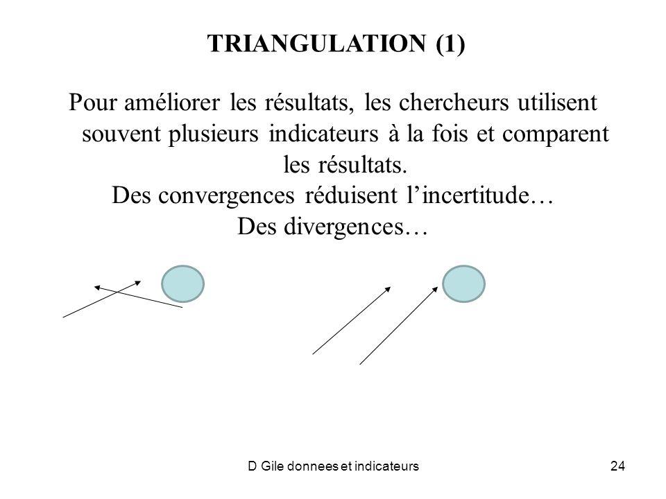 D Gile donnees et indicateurs24 TRIANGULATION (1) Pour améliorer les résultats, les chercheurs utilisent souvent plusieurs indicateurs à la fois et co