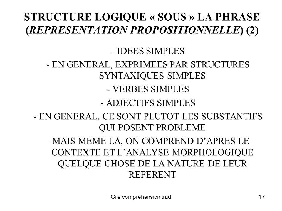Gile comprehension trad17 STRUCTURE LOGIQUE « SOUS » LA PHRASE (REPRESENTATION PROPOSITIONNELLE) (2) - IDEES SIMPLES - EN GENERAL, EXPRIMEES PAR STRUCTURES SYNTAXIQUES SIMPLES - VERBES SIMPLES - ADJECTIFS SIMPLES - EN GENERAL, CE SONT PLUTOT LES SUBSTANTIFS QUI POSENT PROBLEME - MAIS MEME LA, ON COMPREND DAPRES LE CONTEXTE ET LANALYSE MORPHOLOGIQUE QUELQUE CHOSE DE LA NATURE DE LEUR REFERENT