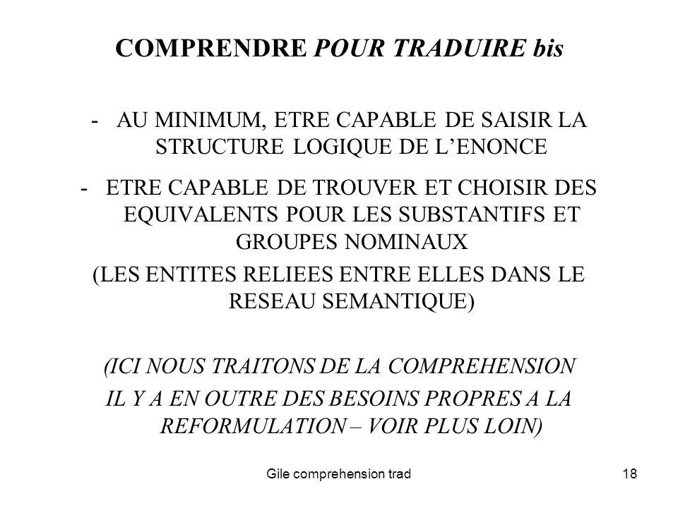 Gile comprehension trad18 COMPRENDRE POUR TRADUIRE bis -AU MINIMUM, ETRE CAPABLE DE SAISIR LA STRUCTURE LOGIQUE DE LENONCE -ETRE CAPABLE DE TROUVER ET CHOISIR DES EQUIVALENTS POUR LES SUBSTANTIFS ET GROUPES NOMINAUX (LES ENTITES RELIEES ENTRE ELLES DANS LE RESEAU SEMANTIQUE) (ICI NOUS TRAITONS DE LA COMPREHENSION IL Y A EN OUTRE DES BESOINS PROPRES A LA REFORMULATION – VOIR PLUS LOIN)