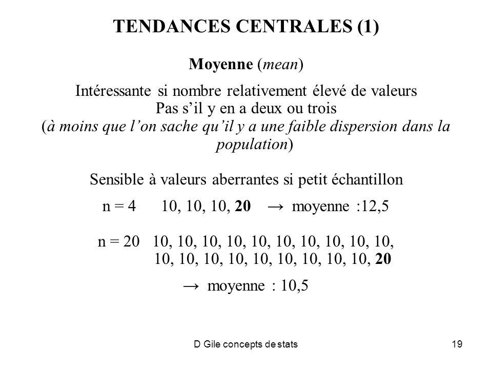 D Gile concepts de stats19 TENDANCES CENTRALES (1) Moyenne (mean) Intéressante si nombre relativement élevé de valeurs Pas sil y en a deux ou trois (à moins que lon sache quil y a une faible dispersion dans la population) Sensible à valeurs aberrantes si petit échantillon n = 4 10, 10, 10, 20 moyenne :12,5 n = 20 10, 10, 10, 10, 10, 10, 10, 10, 10, 10, 10, 10, 10, 10, 10, 10, 10, 10, 10, 20 moyenne : 10,5