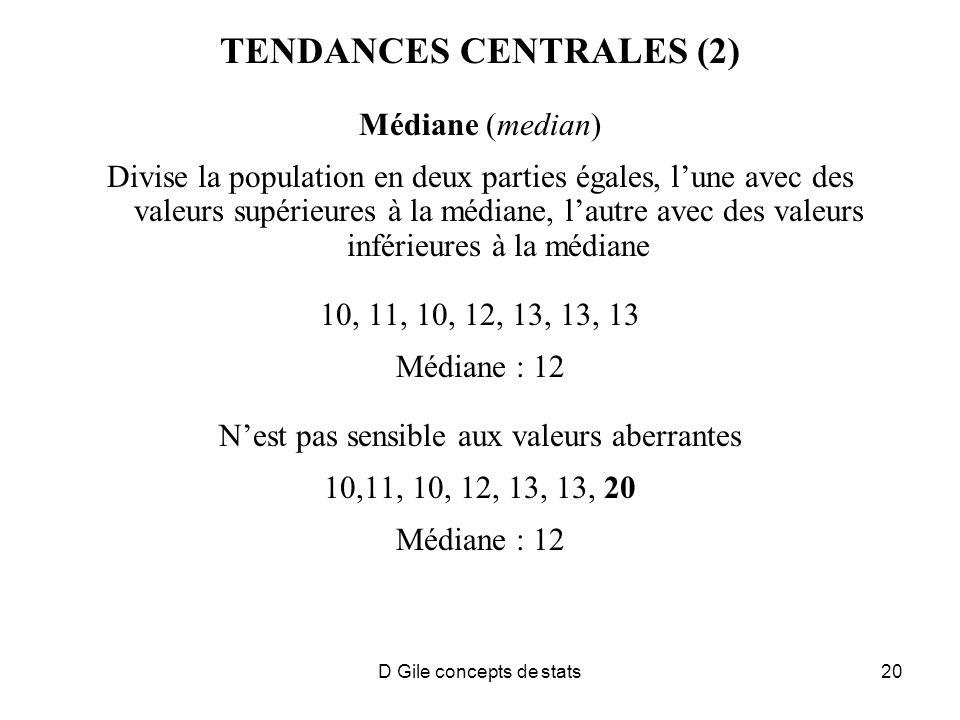 D Gile concepts de stats20 TENDANCES CENTRALES (2) Médiane (median) Divise la population en deux parties égales, lune avec des valeurs supérieures à la médiane, lautre avec des valeurs inférieures à la médiane 10, 11, 10, 12, 13, 13, 13 Médiane : 12 Nest pas sensible aux valeurs aberrantes 10,11, 10, 12, 13, 13, 20 Médiane : 12