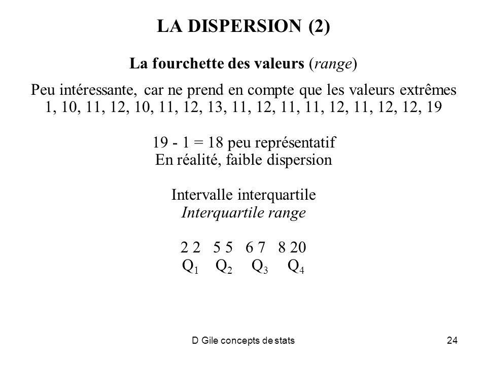 D Gile concepts de stats24 LA DISPERSION (2) La fourchette des valeurs (range) Peu intéressante, car ne prend en compte que les valeurs extrêmes 1, 10, 11, 12, 10, 11, 12, 13, 11, 12, 11, 11, 12, 11, 12, 12, 19 19 - 1 = 18 peu représentatif En réalité, faible dispersion Intervalle interquartile Interquartile range 2 2 5 5 6 7 8 20 Q 1 Q 2 Q 3 Q 4