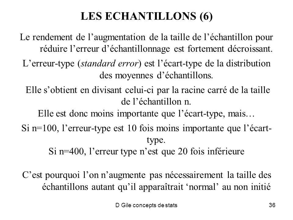 D Gile concepts de stats36 LES ECHANTILLONS (6) Le rendement de laugmentation de la taille de léchantillon pour réduire lerreur déchantillonnage est fortement décroissant.