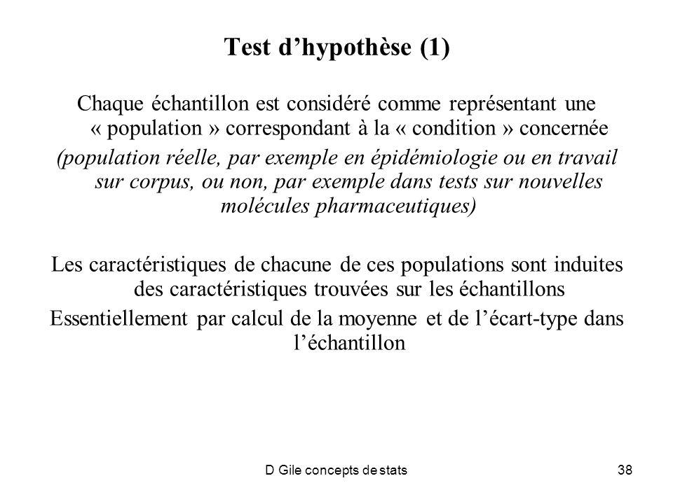 D Gile concepts de stats38 Test dhypothèse (1) Chaque échantillon est considéré comme représentant une « population » correspondant à la « condition » concernée (population réelle, par exemple en épidémiologie ou en travail sur corpus, ou non, par exemple dans tests sur nouvelles molécules pharmaceutiques) Les caractéristiques de chacune de ces populations sont induites des caractéristiques trouvées sur les échantillons Essentiellement par calcul de la moyenne et de lécart-type dans léchantillon