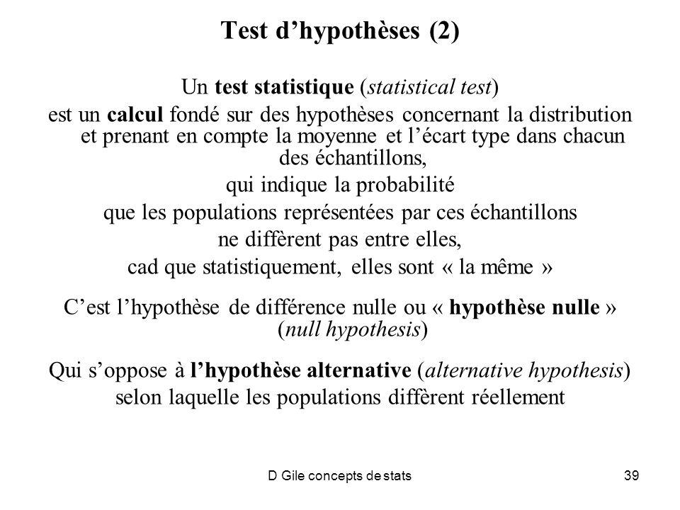 D Gile concepts de stats39 Test dhypothèses (2) Un test statistique (statistical test) est un calcul fondé sur des hypothèses concernant la distribution et prenant en compte la moyenne et lécart type dans chacun des échantillons, qui indique la probabilité que les populations représentées par ces échantillons ne diffèrent pas entre elles, cad que statistiquement, elles sont « la même » Cest lhypothèse de différence nulle ou « hypothèse nulle » (null hypothesis) Qui soppose à lhypothèse alternative (alternative hypothesis) selon laquelle les populations diffèrent réellement