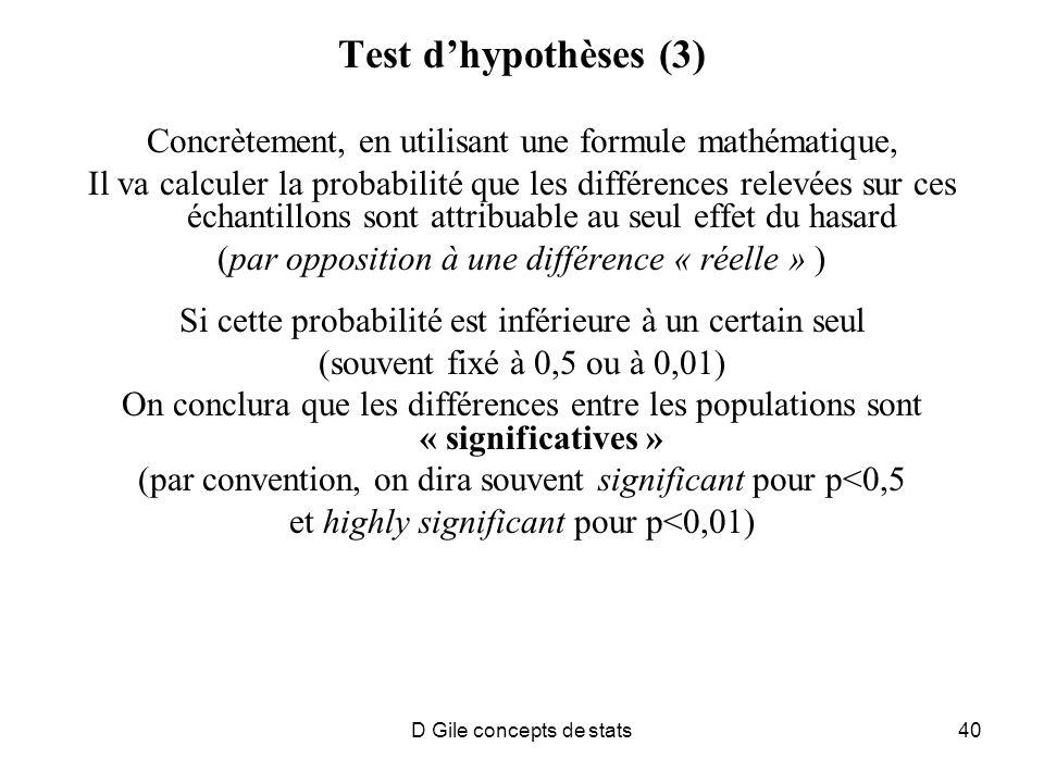 D Gile concepts de stats40 Test dhypothèses (3) Concrètement, en utilisant une formule mathématique, Il va calculer la probabilité que les différences relevées sur ces échantillons sont attribuable au seul effet du hasard (par opposition à une différence « réelle » ) Si cette probabilité est inférieure à un certain seul (souvent fixé à 0,5 ou à 0,01) On conclura que les différences entre les populations sont « significatives » (par convention, on dira souvent significant pour p<0,5 et highly significant pour p<0,01)