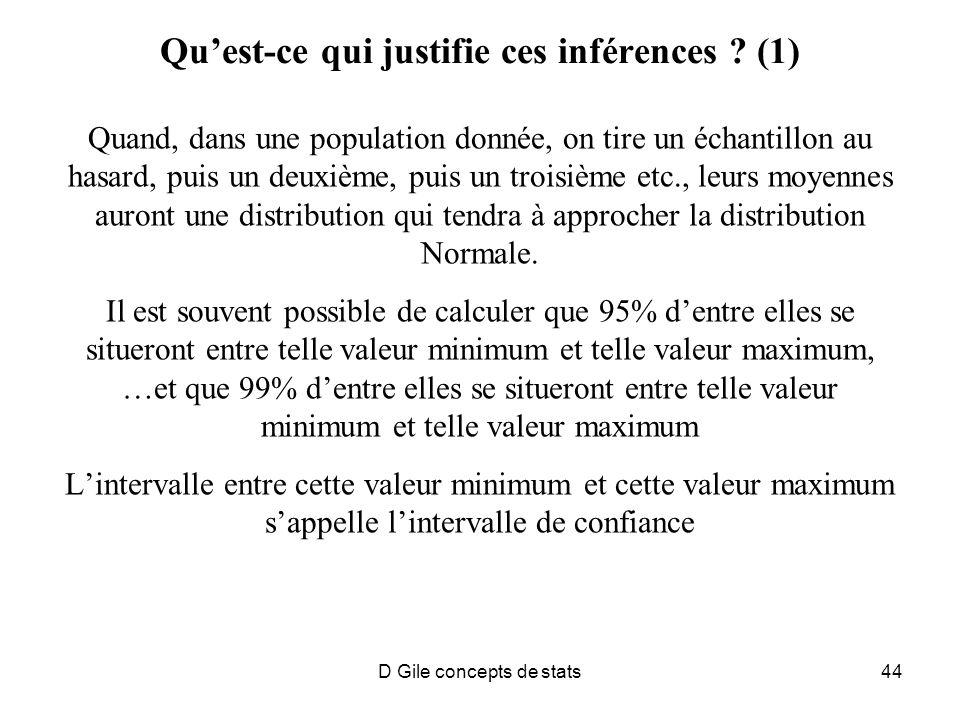 D Gile concepts de stats44 Quest-ce qui justifie ces inférences .