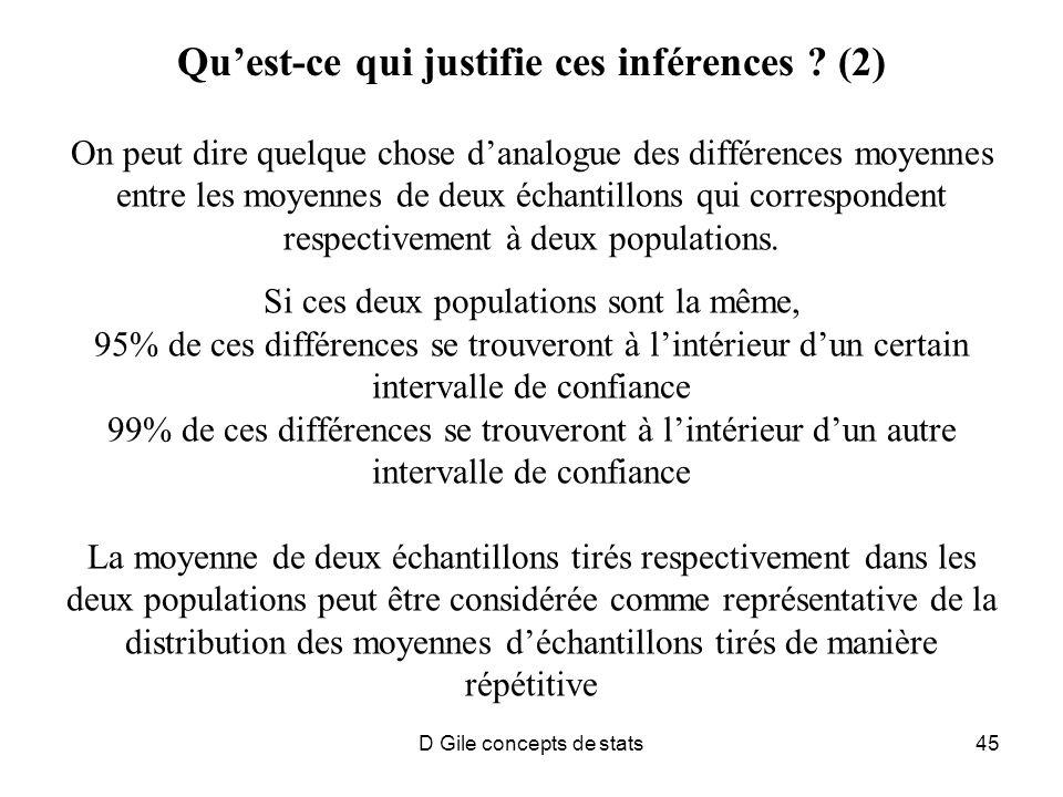 D Gile concepts de stats45 Quest-ce qui justifie ces inférences .