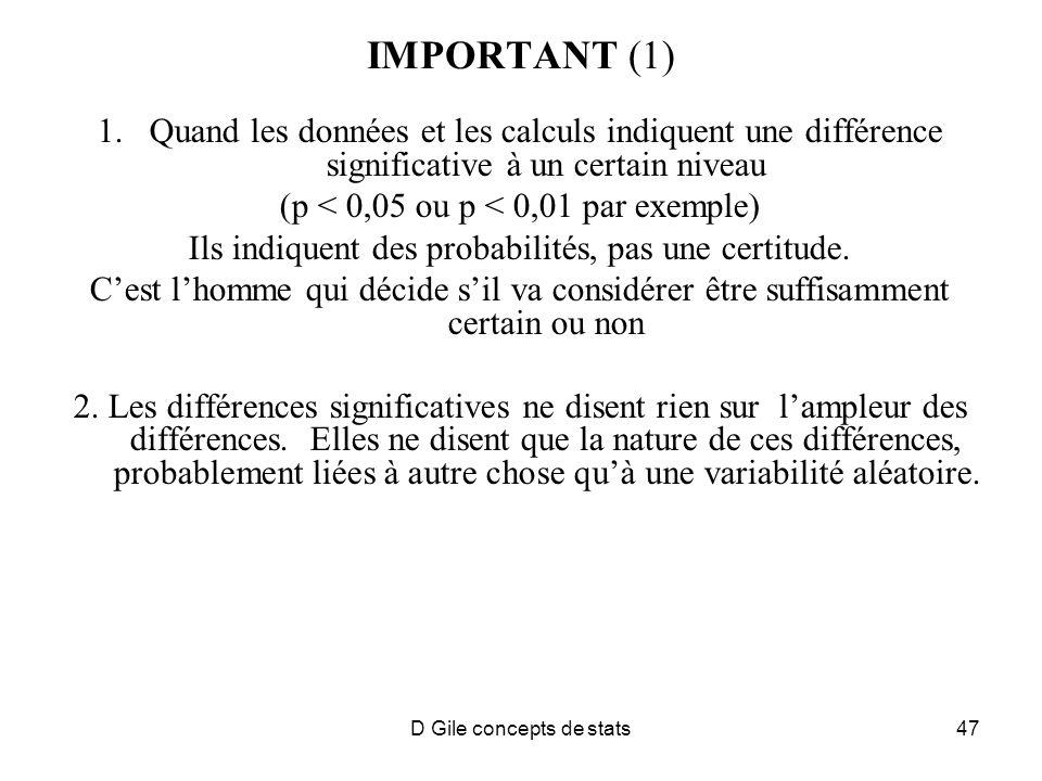 D Gile concepts de stats47 IMPORTANT (1) 1.Quand les données et les calculs indiquent une différence significative à un certain niveau (p < 0,05 ou p < 0,01 par exemple) Ils indiquent des probabilités, pas une certitude.