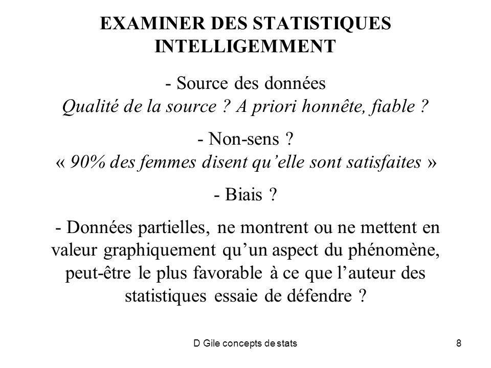 D Gile concepts de stats8 EXAMINER DES STATISTIQUES INTELLIGEMMENT - Source des données Qualité de la source .