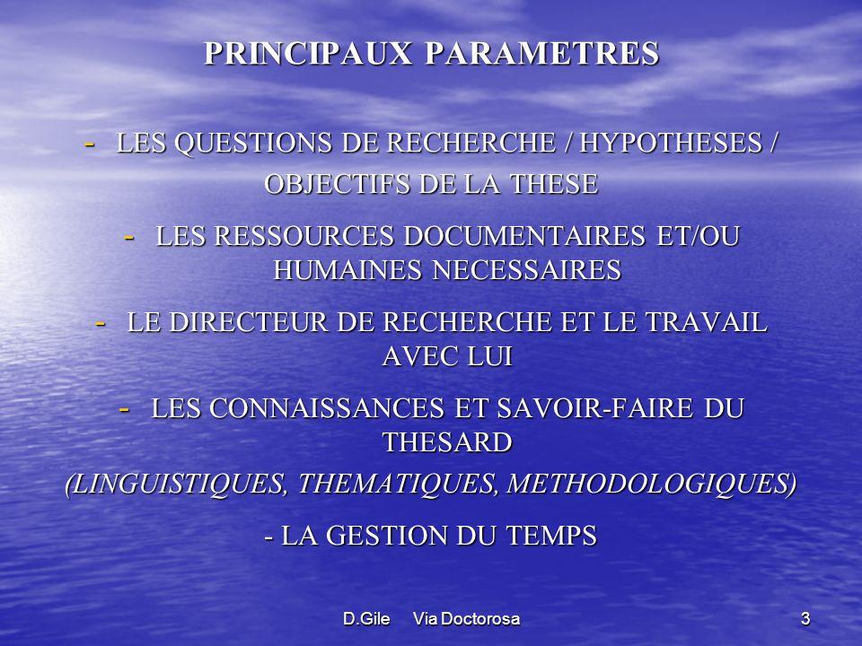 D.Gile Via Doctorosa3 PRINCIPAUX PARAMETRES - LES QUESTIONS DE RECHERCHE / HYPOTHESES / OBJECTIFS DE LA THESE - LES RESSOURCES DOCUMENTAIRES ET/OU HUMAINES NECESSAIRES - LE DIRECTEUR DE RECHERCHE ET LE TRAVAIL AVEC LUI - LES CONNAISSANCES ET SAVOIR-FAIRE DU THESARD (LINGUISTIQUES, THEMATIQUES, METHODOLOGIQUES) - LA GESTION DU TEMPS
