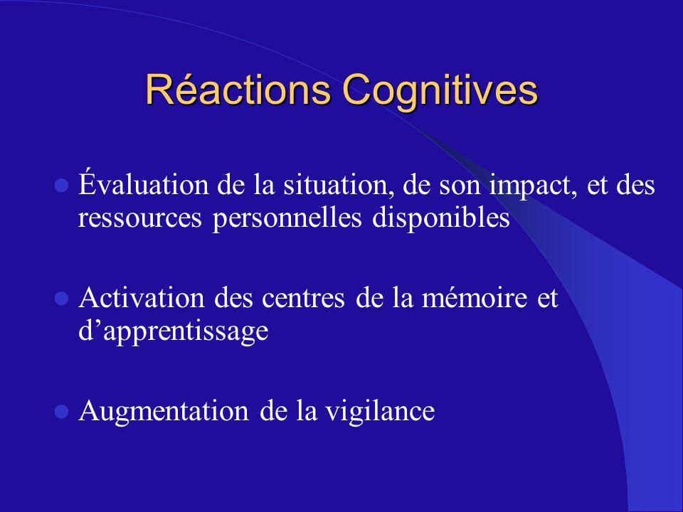 Réactions Cognitives Évaluation de la situation, de son impact, et des ressources personnelles disponibles Activation des centres de la mémoire et dap