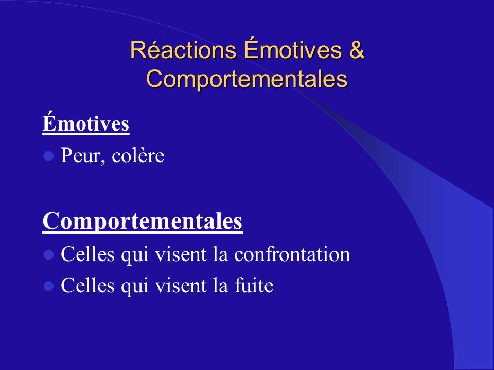 Réactions Émotives & Comportementales Émotives Peur, colère Comportementales Celles qui visent la confrontation Celles qui visent la fuite