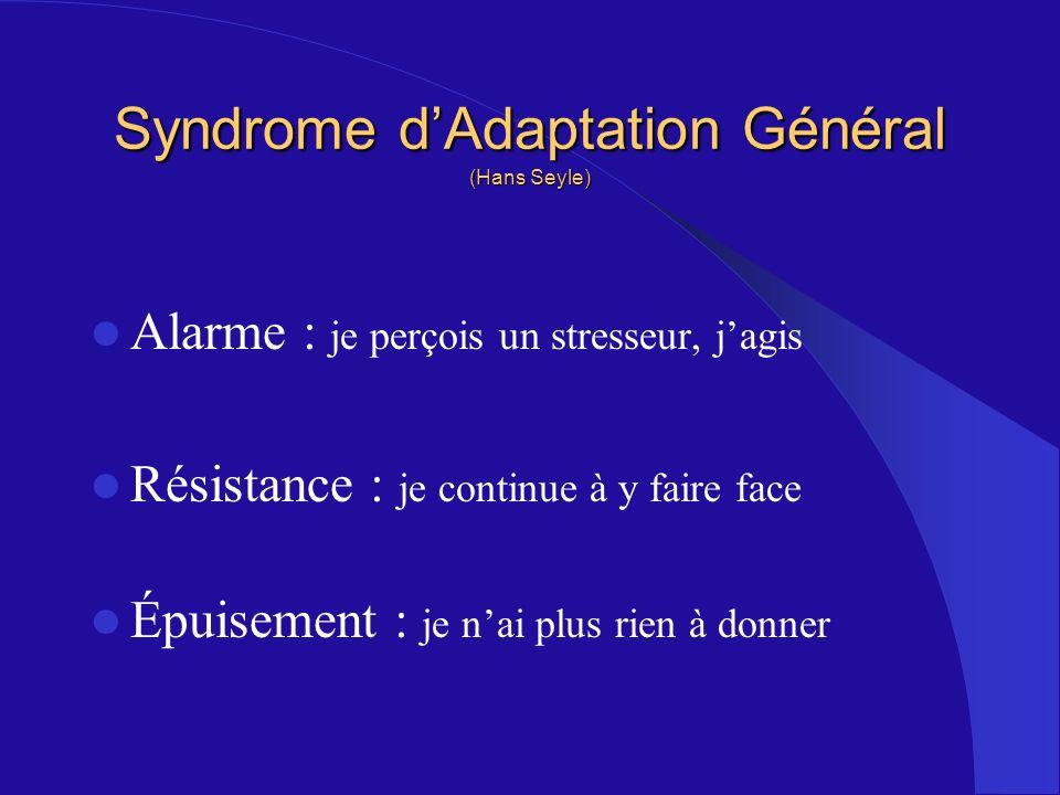 Syndrome dAdaptation Général (Hans Seyle) Alarme : je perçois un stresseur, jagis Résistance : je continue à y faire face Épuisement : je nai plus rie
