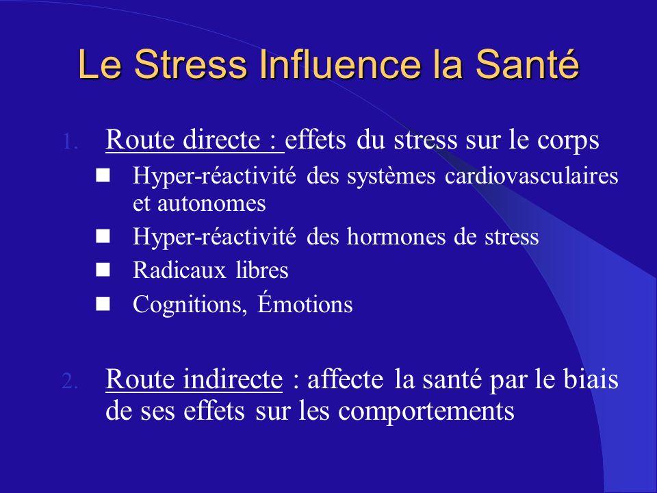 Le Stress Influence la Santé 1. Route directe : effets du stress sur le corps Hyper-réactivité des systèmes cardiovasculaires et autonomes Hyper-réact