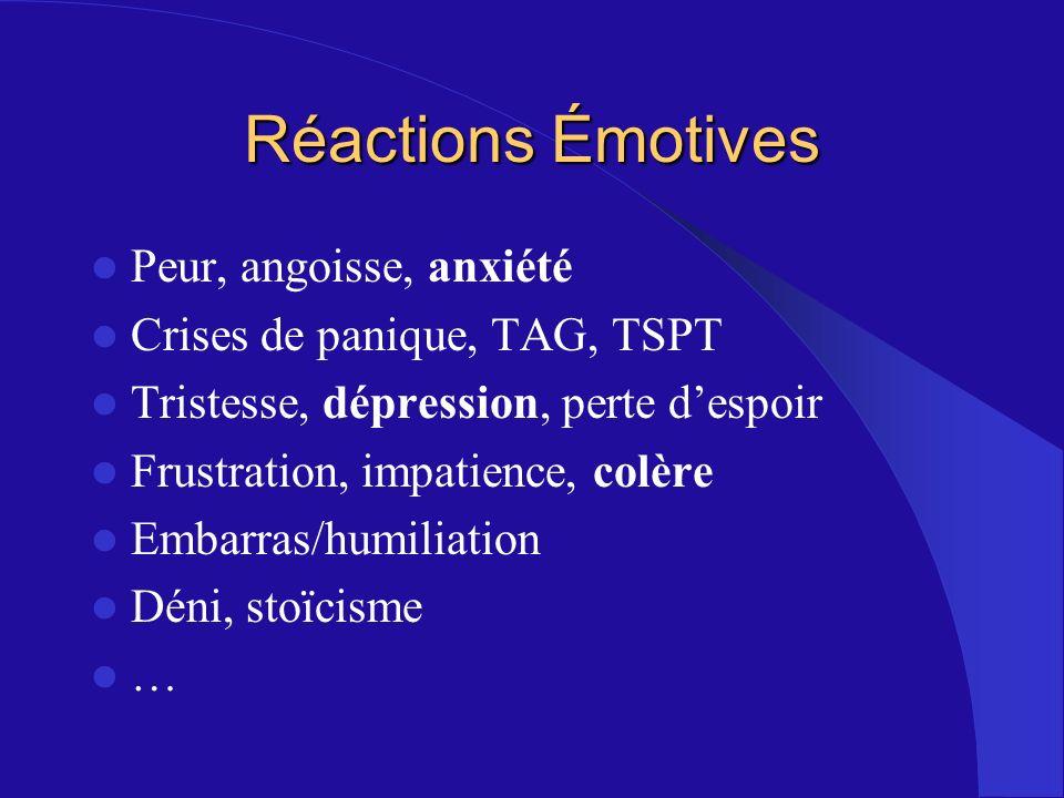 Réactions Émotives Peur, angoisse, anxiété Crises de panique, TAG, TSPT Tristesse, dépression, perte despoir Frustration, impatience, colère Embarras/