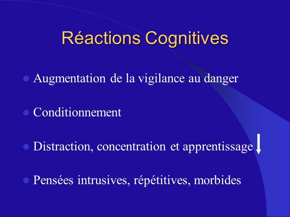 Réactions Cognitives Augmentation de la vigilance au danger Conditionnement Distraction, concentration et apprentissage Pensées intrusives, répétitive