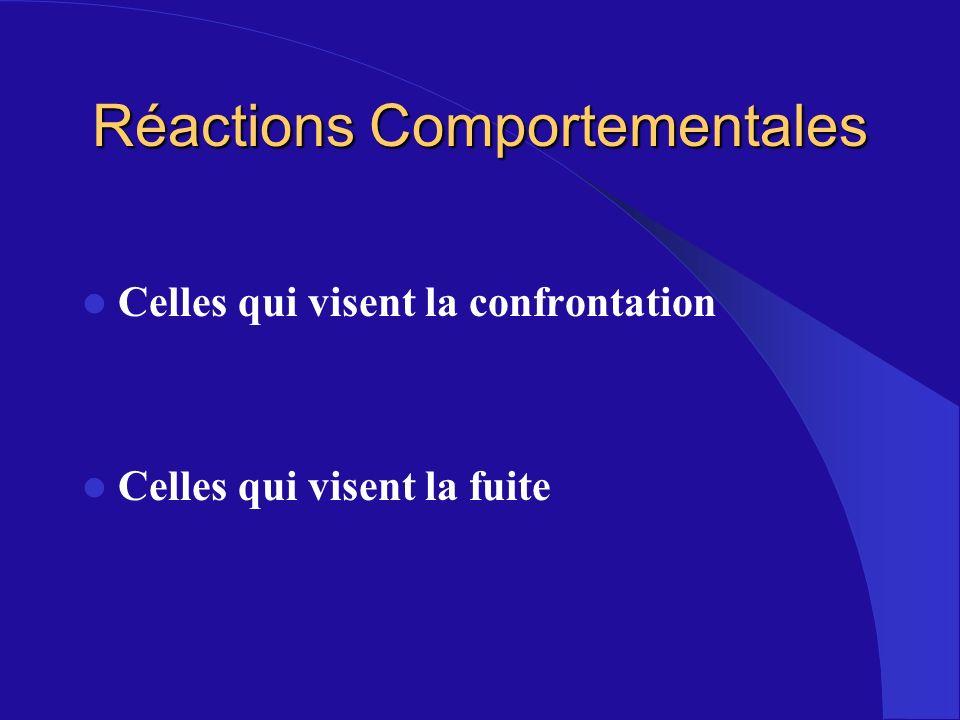 Réactions Comportementales Celles qui visent la confrontation Celles qui visent la fuite