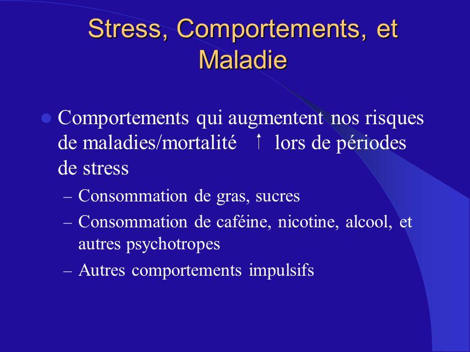 Stress, Comportements, et Maladie Comportements qui augmentent nos risques de maladies/mortalité lors de périodes de stress – Consommation de gras, su