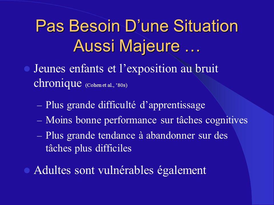 Pas Besoin Dune Situation Aussi Majeure … Jeunes enfants et lexposition au bruit chronique (Cohen et al., 80s) – Plus grande difficulté dapprentissage