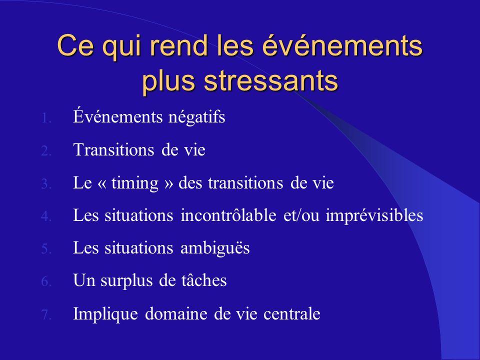 Ce qui rend les événements plus stressants 1. Événements négatifs 2. Transitions de vie 3. Le « timing » des transitions de vie 4. Les situations inco