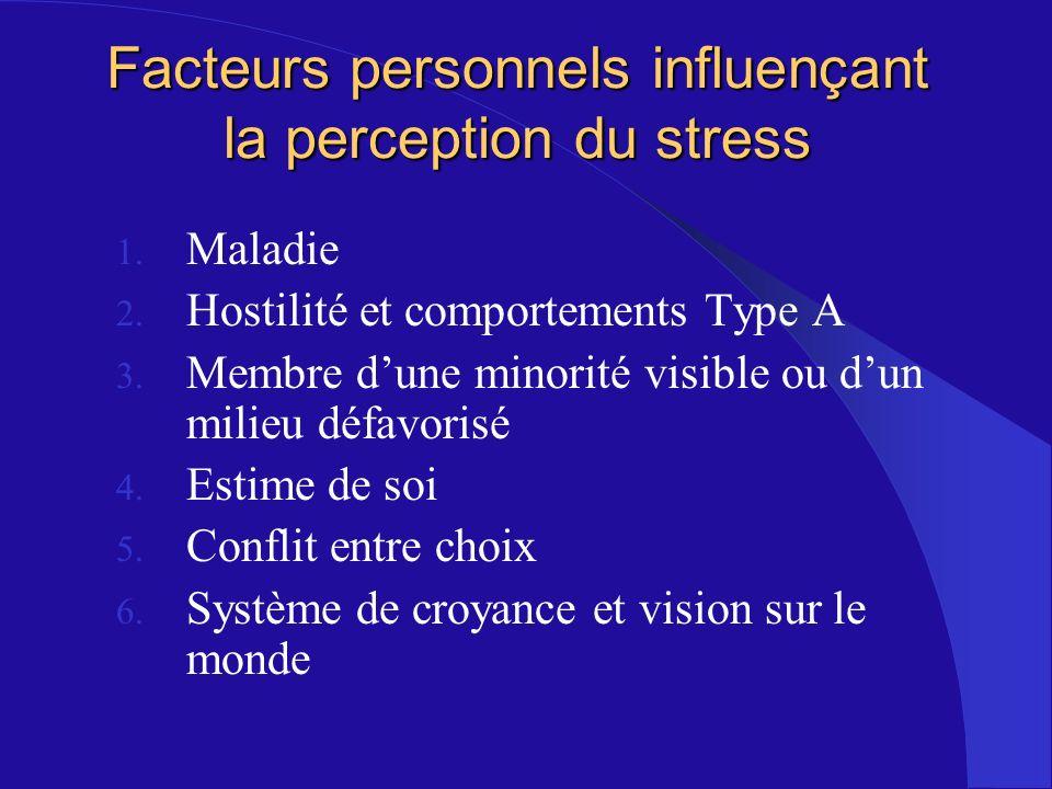 Facteurs personnels influençant la perception du stress 1. Maladie 2. Hostilité et comportements Type A 3. Membre dune minorité visible ou dun milieu