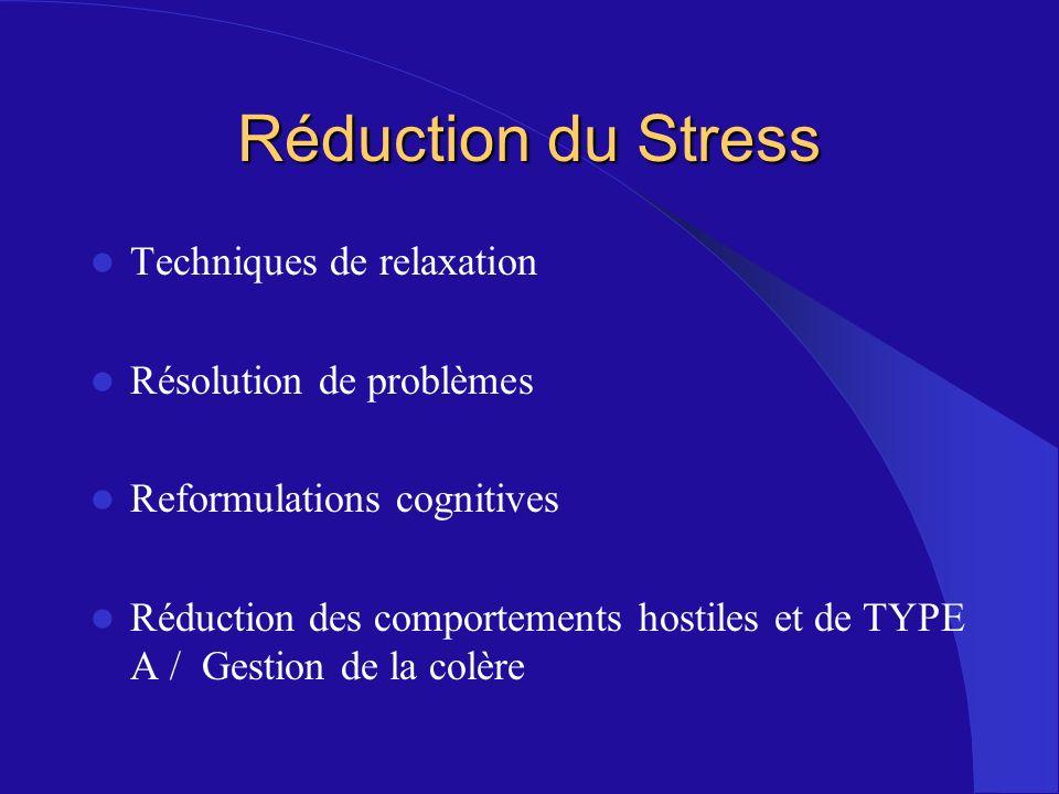 Réduction du Stress Techniques de relaxation Résolution de problèmes Reformulations cognitives Réduction des comportements hostiles et de TYPE A / Ges