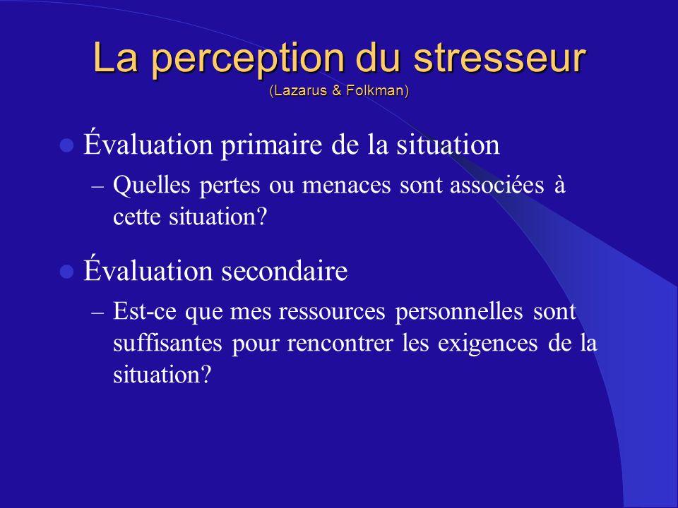 La perception du stresseur (Lazarus & Folkman) Évaluation primaire de la situation – Quelles pertes ou menaces sont associées à cette situation? Évalu