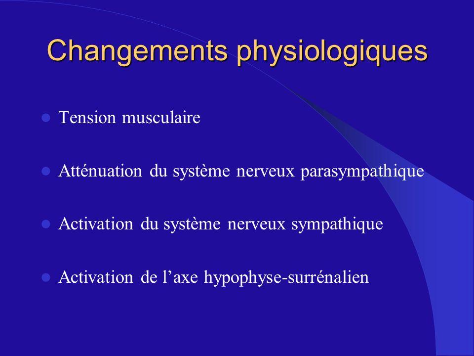 Changements physiologiques Tension musculaire Atténuation du système nerveux parasympathique Activation du système nerveux sympathique Activation de l