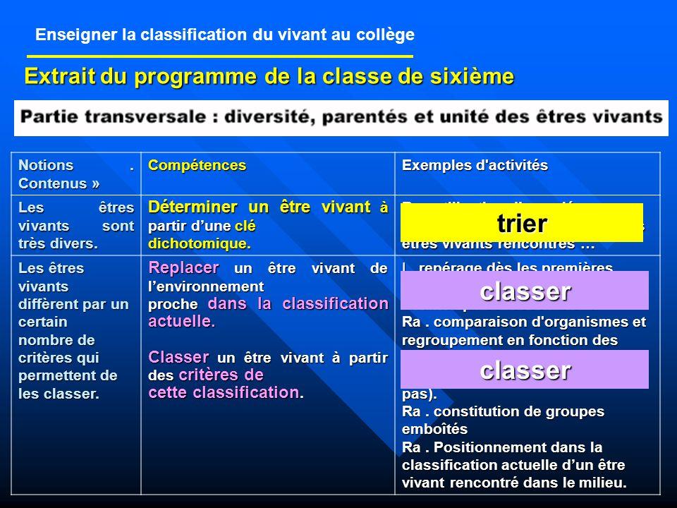 Enseigner la classification du vivant au collège Des activités différentes pour atteindre des buts différents Diversité du vivant Se repérer trierclasser