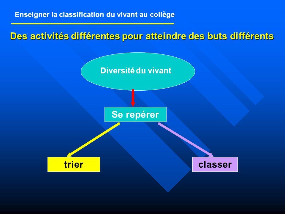 Enseigner la classification du vivant au collège Daprès comprendre et enseigner la classification du vivant G.