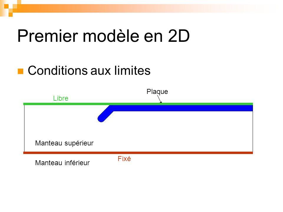 Premier modèle en 2D Conditions aux limites Fixé Plaque Manteau supérieur Manteau inférieur Libre