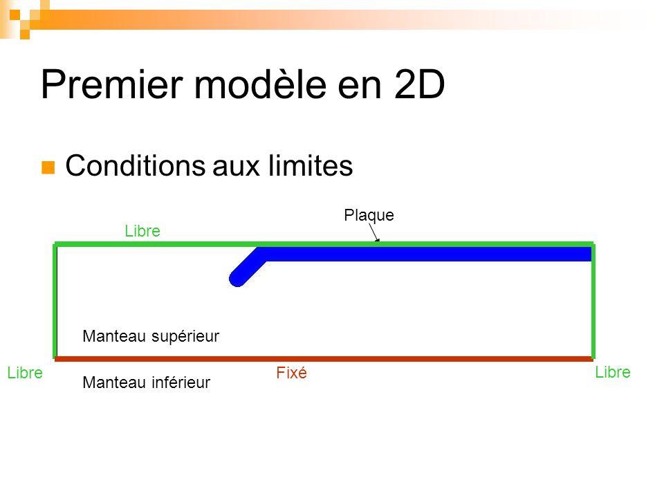 Conditions aux limites Fixé Plaque Manteau supérieur Manteau inférieur Libre Premier modèle en 2D