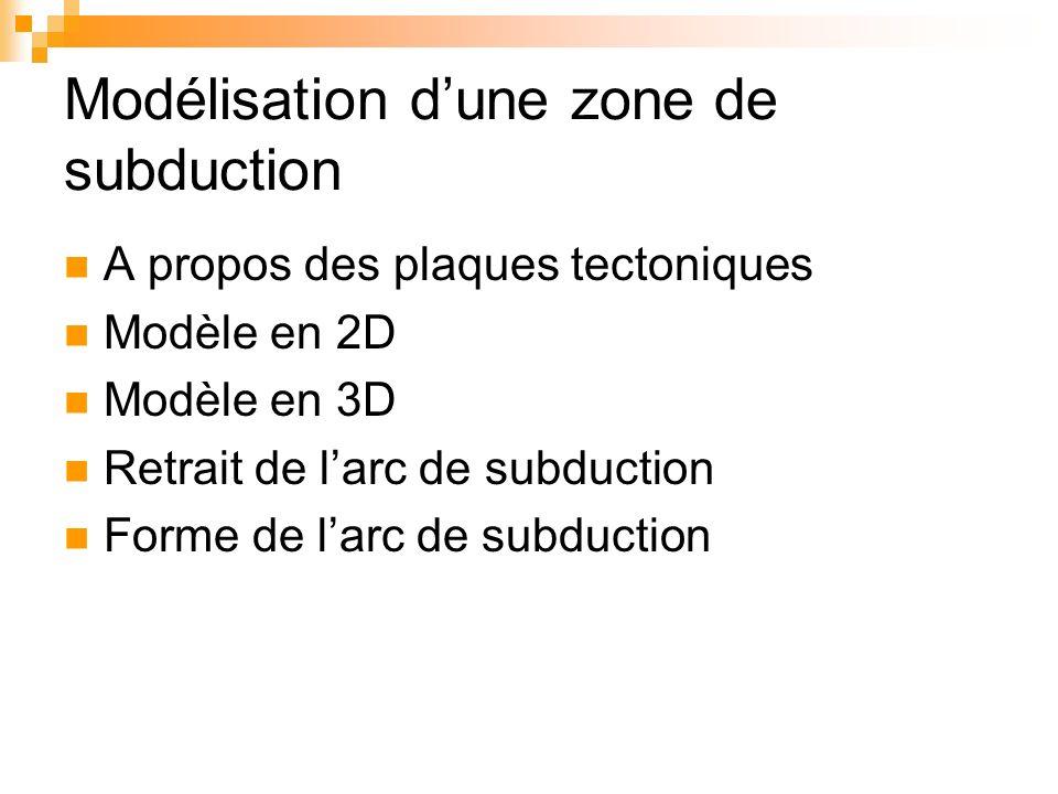 Modélisation dune zone de subduction A propos des plaques tectoniques Modèle en 2D Modèle en 3D Retrait de larc de subduction Forme de larc de subduction