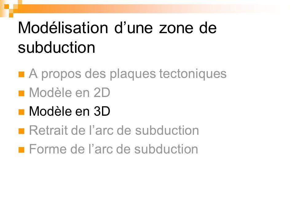 Modélisation dune zone de subduction A propos des plaques tectoniques Modèle en 2D Modèle en 3D Retrait de larc de subduction Forme de larc de subduct