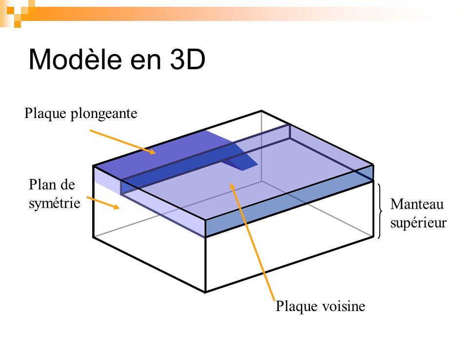 Modèle en 3D Plaque voisine Plaque plongeante Manteau supérieur Plan de symétrie