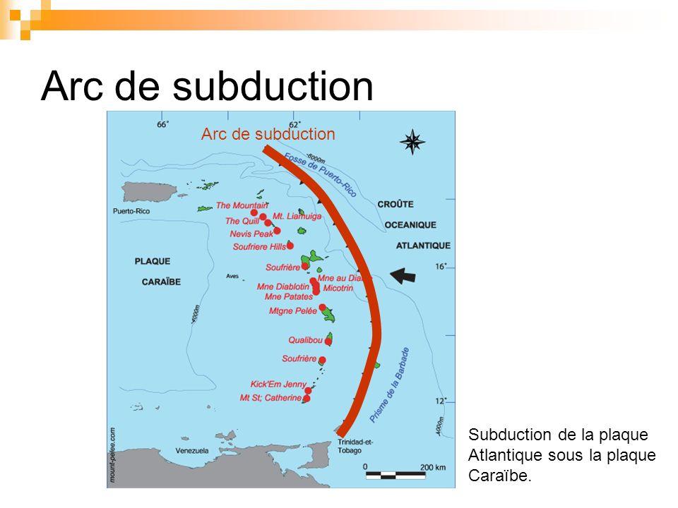 Arc de subduction Subduction de la plaque Atlantique sous la plaque Caraïbe. Arc de subduction