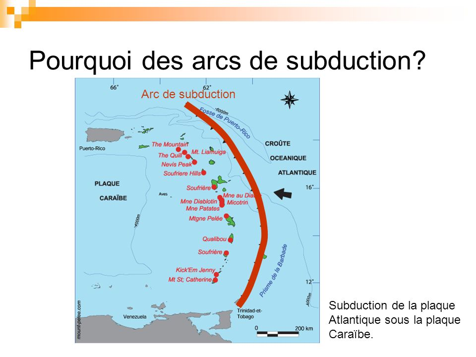 Pourquoi des arcs de subduction? Subduction de la plaque Atlantique sous la plaque Caraïbe. Arc de subduction