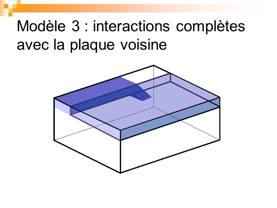 Modèle 3 : interactions complètes avec la plaque voisine