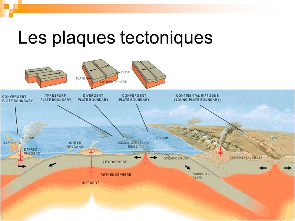 Frontière transformante Les plaques tectoniques