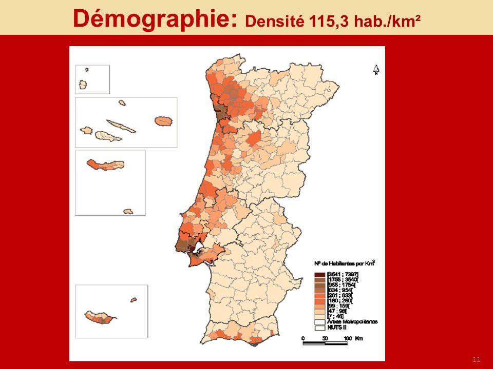 11 Démographie: Densité 115,3 hab./km²