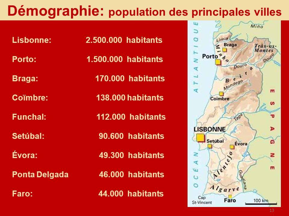 13 Lisbonne: 2.500.000 habitants Porto: 1.500.000 habitants Braga: 170.000 habitants Coïmbre: 138.000 habitants Funchal: 112.000 habitants Setúbal: 90